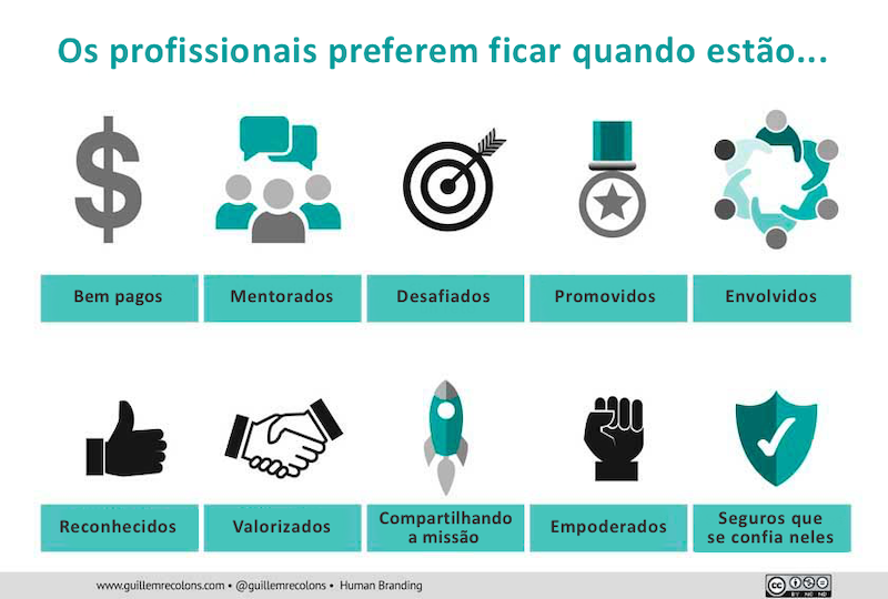 Infográfico: razões para um profissional ficar em uma empresa